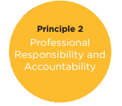 professional responsibility and accountability in nursing Nurse educators have a responsibility to foster students' learning of professional nursing accountability one challenge faced by nurse educators is ambiguity.
